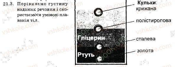 7-fizika-im-gelfgat-iyu-nenashev-2015-zbirnik-zadach--rozdil-3-vzayemodiya-til-sila-21-umovi-plavannya-til-3.jpg