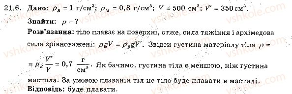 7-fizika-im-gelfgat-iyu-nenashev-2015-zbirnik-zadach--rozdil-3-vzayemodiya-til-sila-21-umovi-plavannya-til-6-rnd3744.jpg