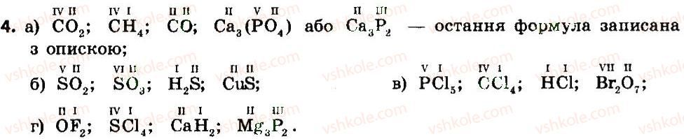 7-himiya-mm-savchin-2015--tema-1-pochatkovi-himichni-ponyattya-11-valentnist-himichnih-rechovin-4.jpg