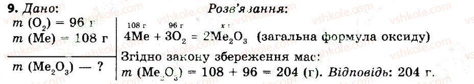 7-himiya-mm-savchin-2015--tema-2-kisen-19-vzayemodiya-kisnyu-zi-skladnimi-rechovinami-9.jpg