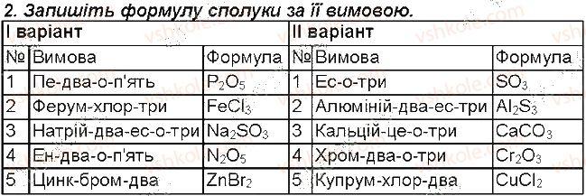 7-himiya-mm-savchin-2015-robochij-zoshit--storinki-32-49-storinka-46-2-rnd7476.jpg