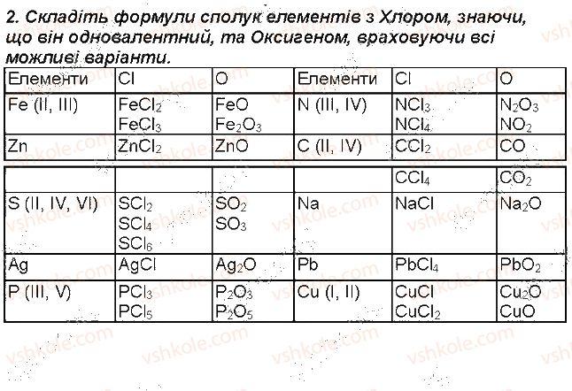 7-himiya-mm-savchin-2015-robochij-zoshit--storinki-32-49-storinka-49-2-rnd1485.jpg