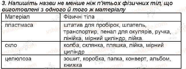 7-himiya-mm-savchin-2015-robochij-zoshit--storinki-8-30-storinka-10-3-rnd1824.jpg