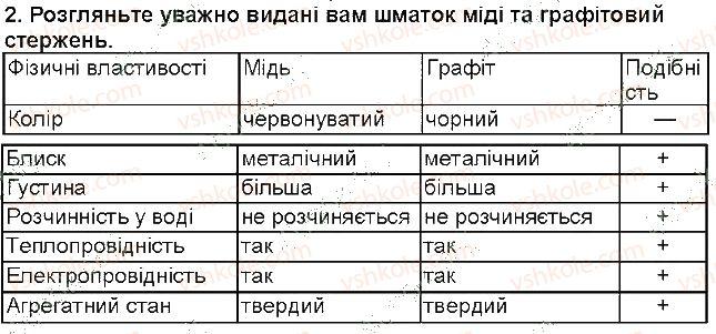 7-himiya-mm-savchin-2015-robochij-zoshit--storinki-8-30-storinka-13-2-rnd917.jpg