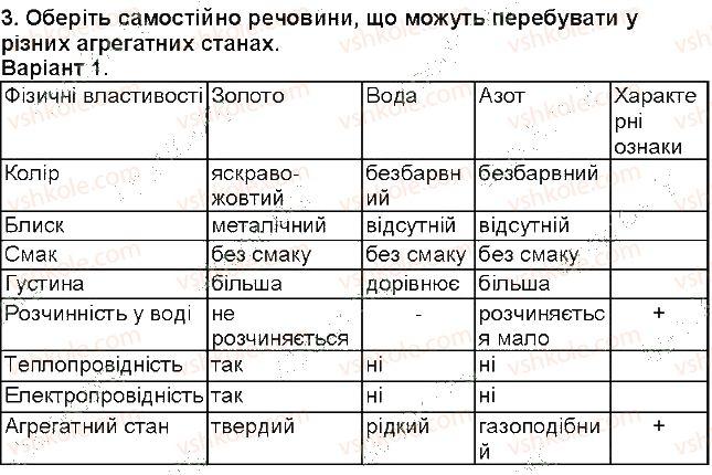 7-himiya-mm-savchin-2015-robochij-zoshit--storinki-8-30-storinka-13-3-rnd3389.jpg