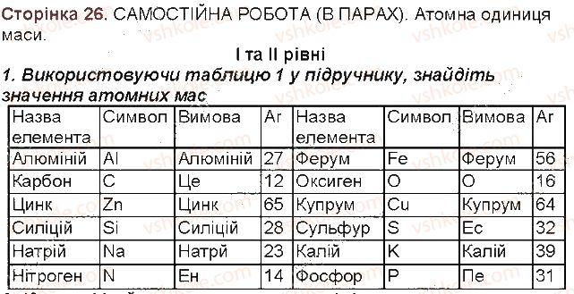 7-himiya-mm-savchin-2015-robochij-zoshit--storinki-8-30-storinka-26-1-rnd6378.jpg