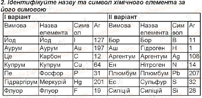 7-himiya-mm-savchin-2015-robochij-zoshit--storinki-8-30-storinka-26-2-rnd9738.jpg