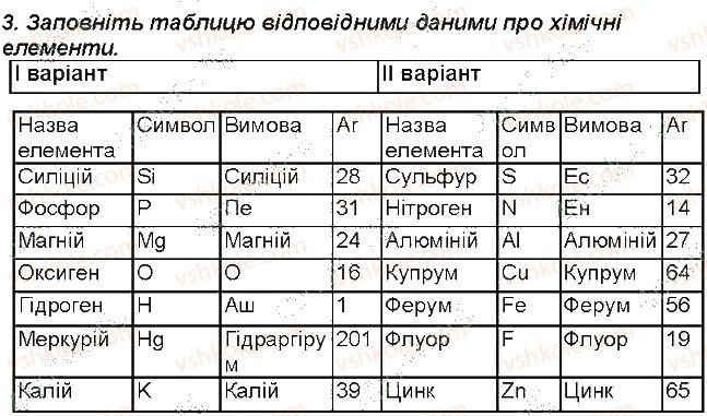 7-himiya-mm-savchin-2015-robochij-zoshit--storinki-8-30-storinka-26-3-rnd3016.jpg