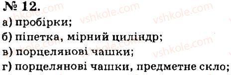7-himiya-pp-popel-ls-kriklya-2015--vstup-12.jpg