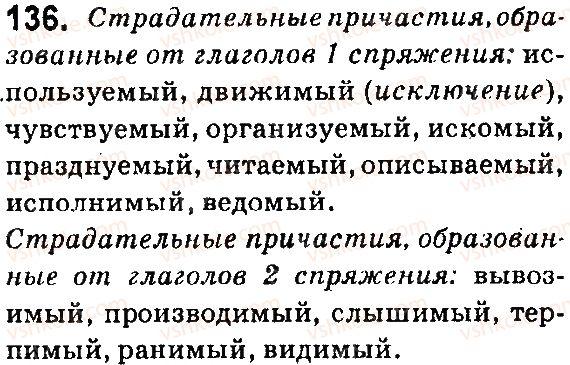 7-russkij-yazyk-ei-bykova-lv-davidyuk-ef-rachko-es-snitko-2015--yazyk-27-obrazovanie-stradatelnyh-prichastij-nastoyaschego-i-proshedshego-vremeni-136.jpg