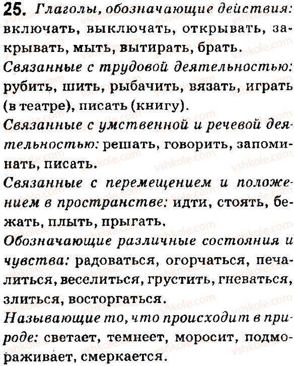 7-russkij-yazyk-ei-bykova-lv-davidyuk-ef-rachko-es-snitko-2015--yazyk-4-5-glagol-25.jpg