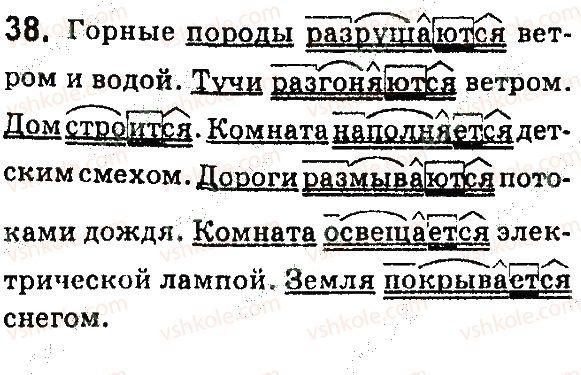 7-russkij-yazyk-ei-bykova-lv-davidyuk-ef-rachko-es-snitko-2015--yazyk-6-neopredelennaya-forma-glagola-38.jpg