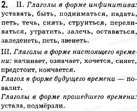 7-russkij-yazyk-ei-bykova-lv-davidyuk-ef-rachko-es-snitko-2015--yazyk-obobschaem-izuchennoe-2.jpg