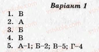 7-ukrayinska-literatura-as-marchenko-ov-sasina-vv-ulischenko-2011-test-kontrol--variant-1-samostijni-roboti-СР2.jpg