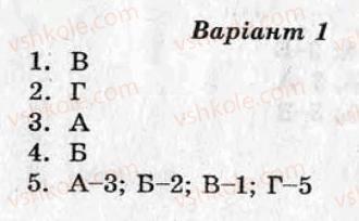 7-ukrayinska-literatura-as-marchenko-ov-sasina-vv-ulischenko-2011-test-kontrol--variant-1-samostijni-roboti-СР3.jpg