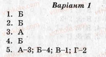 7-ukrayinska-literatura-as-marchenko-ov-sasina-vv-ulischenko-2011-test-kontrol--variant-1-samostijni-roboti-СР8.jpg