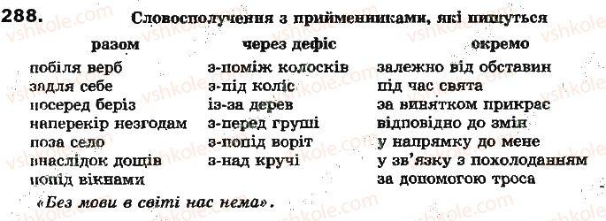 7-ukrayinska-mova-aa-voron-va-solopenko-2015--prijmennik-288.jpg