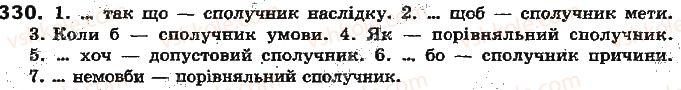 7-ukrayinska-mova-aa-voron-va-solopenko-2015--spoluchnik-330.jpg