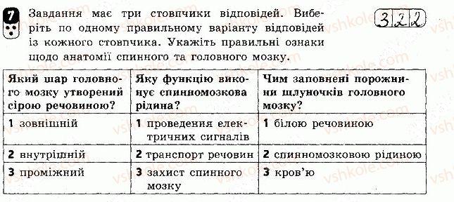 8-biologiya-kv-kot-2016-zoshit-dlya-kontrolyu-znan--samostijni-roboti-samostijna-robota-9-variant-1-7.jpg