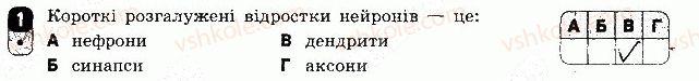 8-biologiya-kv-kot-2016-zoshit-dlya-kontrolyu-znan--samostijni-roboti-samostijna-robota-9-variant-2-1.jpg