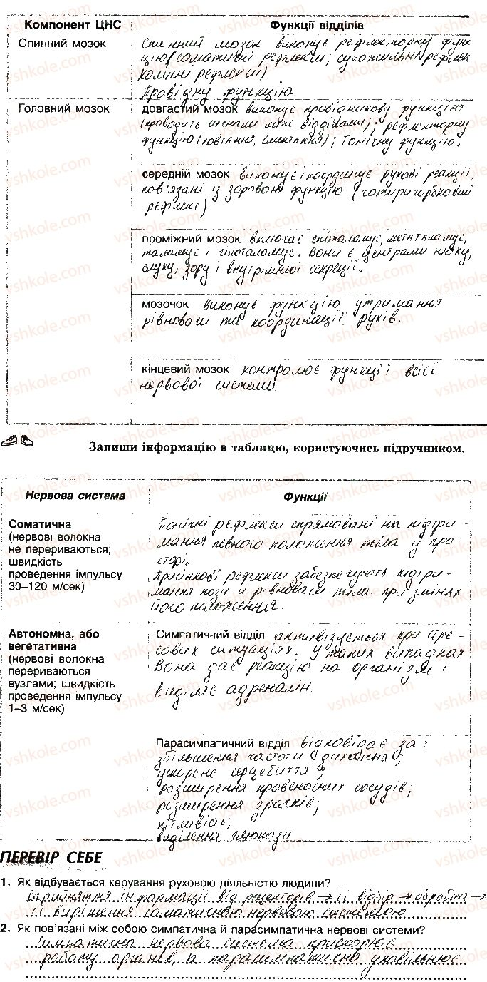 8-biologiya-ma-vihrenko-oa-anderson-sm-miyus-2016--storinki-75-100-75.jpg