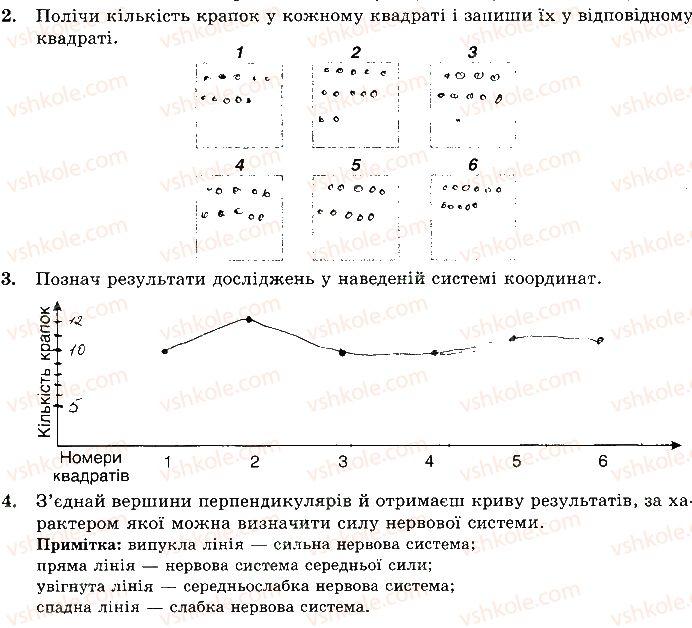 8-biologiya-ma-vihrenko-oa-anderson-sm-miyus-2016--storinki-75-100-96.jpg