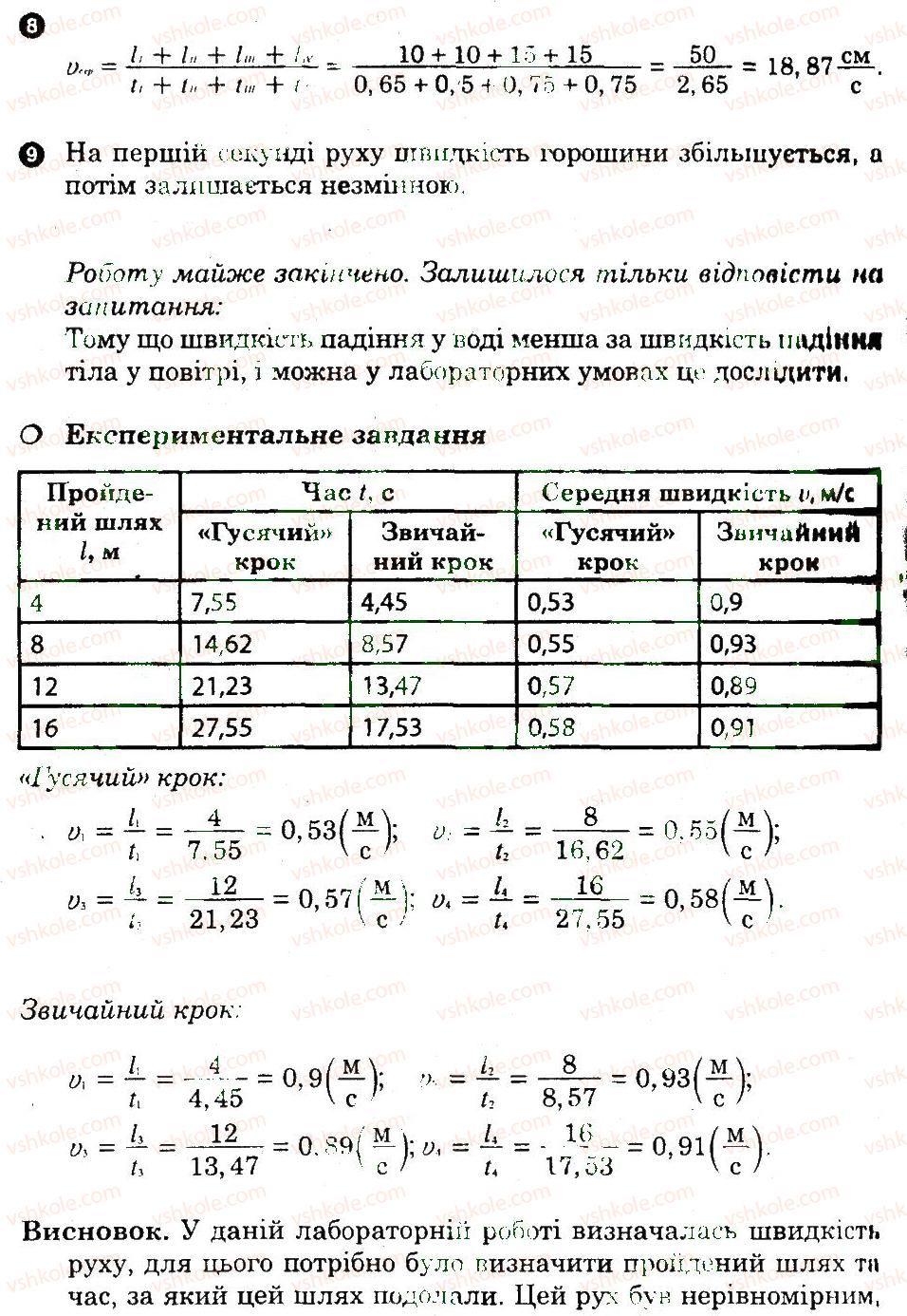 8-fizika-fya-bozhinova-oo-kiryuhina-2010-zoshit-dlya-laboratornih-robit--laboratorni-roboti-1-rnd4677.jpg