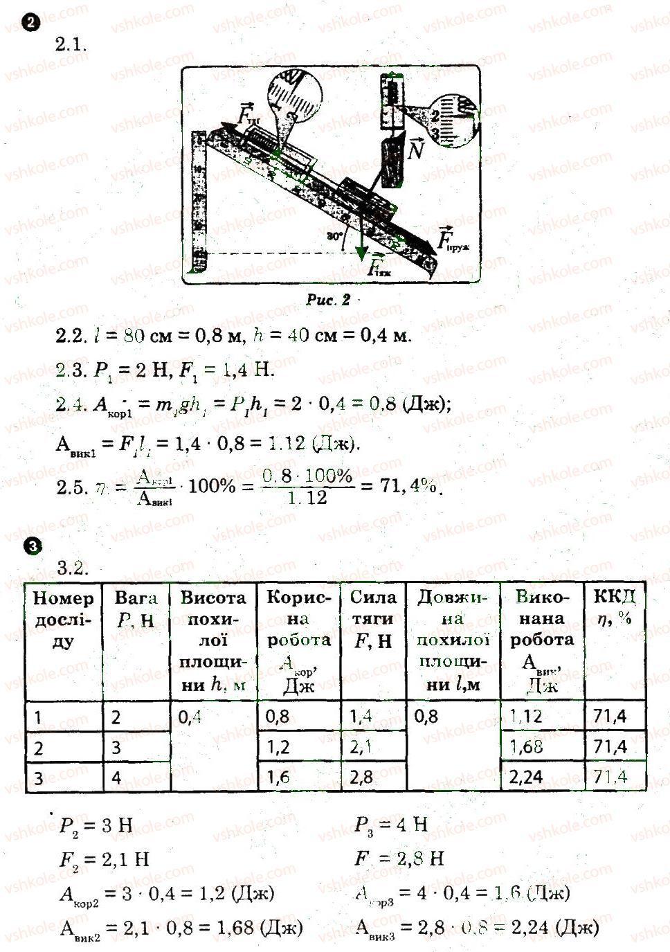 8-fizika-fya-bozhinova-oo-kiryuhina-2010-zoshit-dlya-laboratornih-robit--laboratorni-roboti-10-rnd1688.jpg