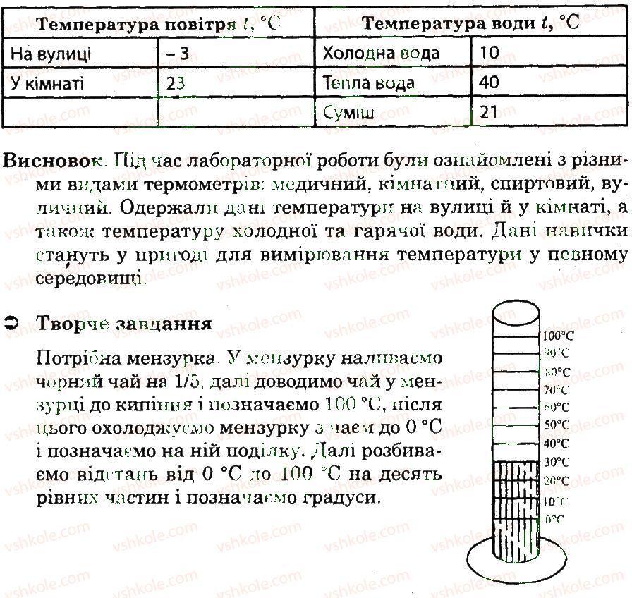 8-fizika-fya-bozhinova-oo-kiryuhina-2010-zoshit-dlya-laboratornih-robit--laboratorni-roboti-11-rnd4959.jpg