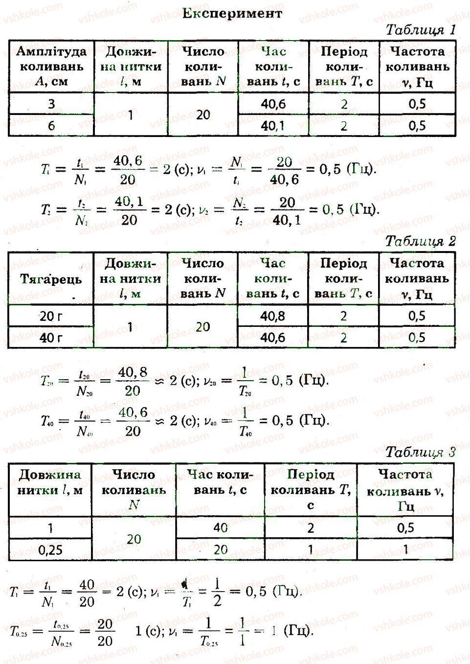 8-fizika-fya-bozhinova-oo-kiryuhina-2010-zoshit-dlya-laboratornih-robit--laboratorni-roboti-3-rnd8610.jpg