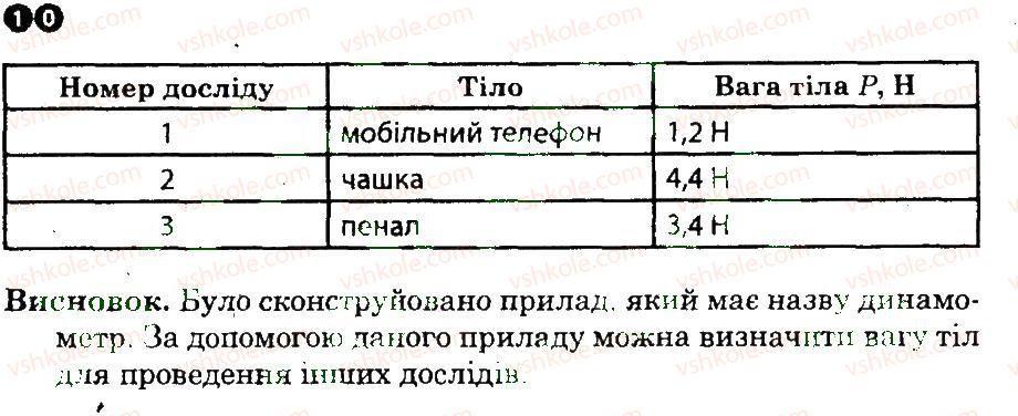 8-fizika-fya-bozhinova-oo-kiryuhina-2010-zoshit-dlya-laboratornih-robit--laboratorni-roboti-5-6-rnd3401.jpg