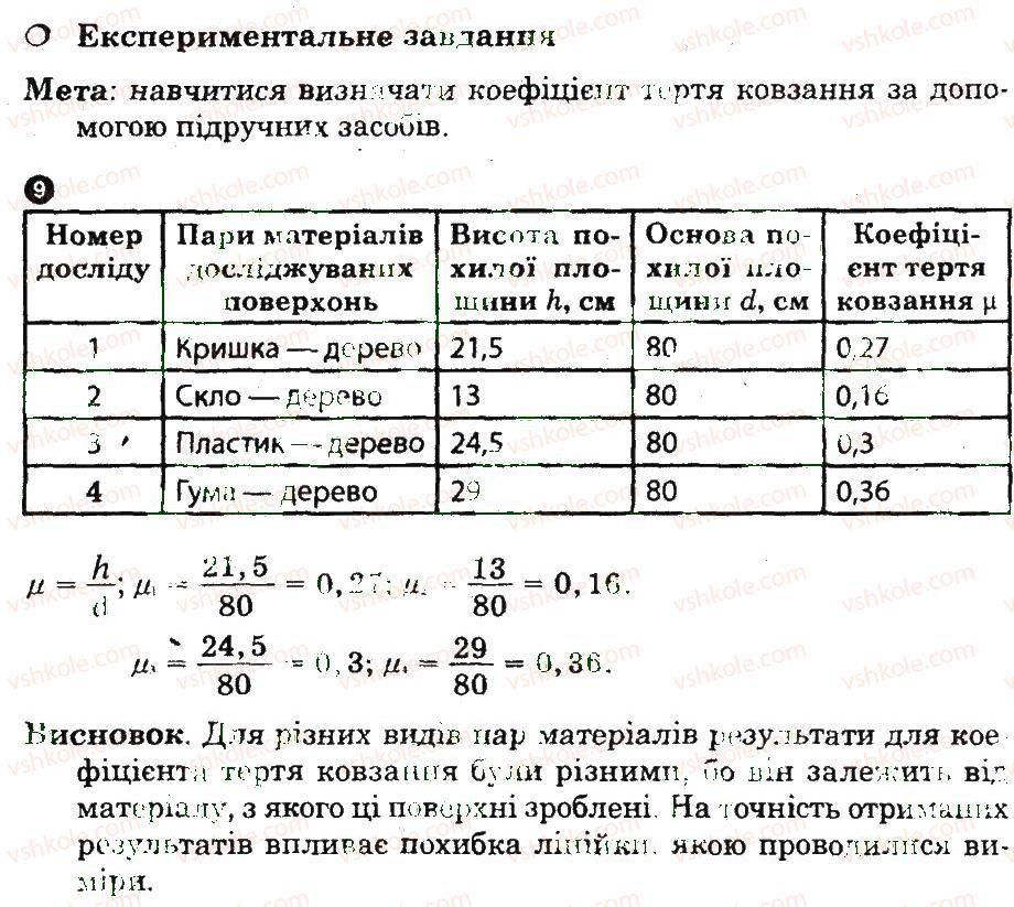 8-fizika-fya-bozhinova-oo-kiryuhina-2010-zoshit-dlya-laboratornih-robit--laboratorni-roboti-7-rnd4849.jpg