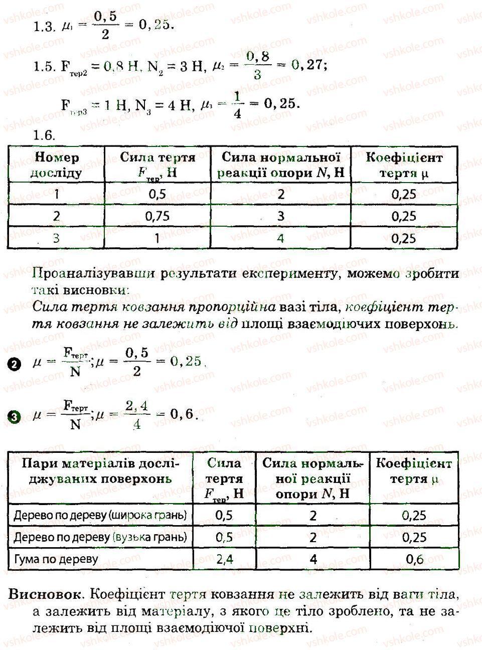 8-fizika-fya-bozhinova-oo-kiryuhina-2010-zoshit-dlya-laboratornih-robit--laboratorni-roboti-7-rnd824.jpg