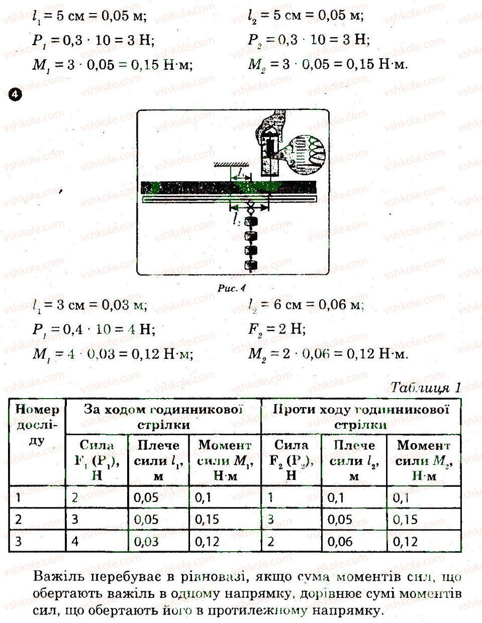 8-fizika-fya-bozhinova-oo-kiryuhina-2010-zoshit-dlya-laboratornih-robit--laboratorni-roboti-8-rnd2802.jpg