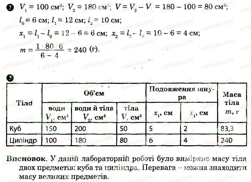 8-fizika-fya-bozhinova-oo-kiryuhina-2010-zoshit-dlya-laboratornih-robit--laboratorni-roboti-9-rnd3741.jpg