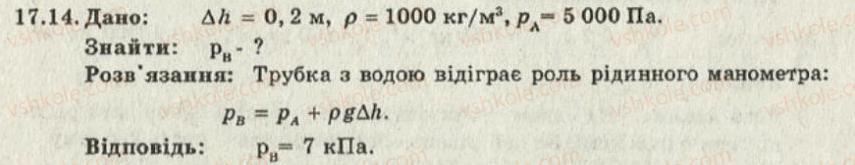 8-fizika-iyu-nenashev-2011-zbirnik-zadach--17-zakon-paskalya-spolucheni-posudini-14.jpg