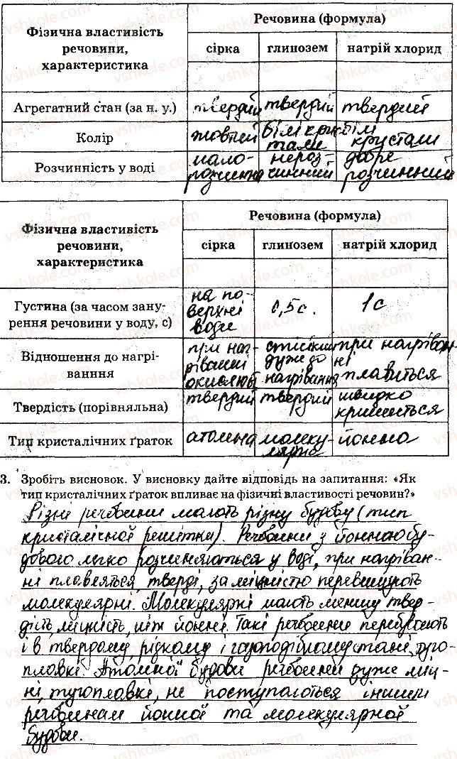 8-himiya-nv-titarenko-2016-zoshit--laboratorni-doslidi-1.jpg