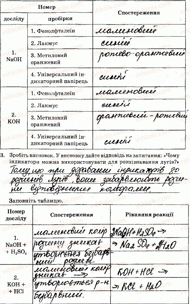 8-himiya-nv-titarenko-2016-zoshit--laboratorni-doslidi-2.jpg