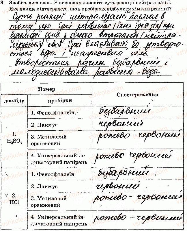 8-himiya-nv-titarenko-2016-zoshit--laboratorni-doslidi-3.jpg