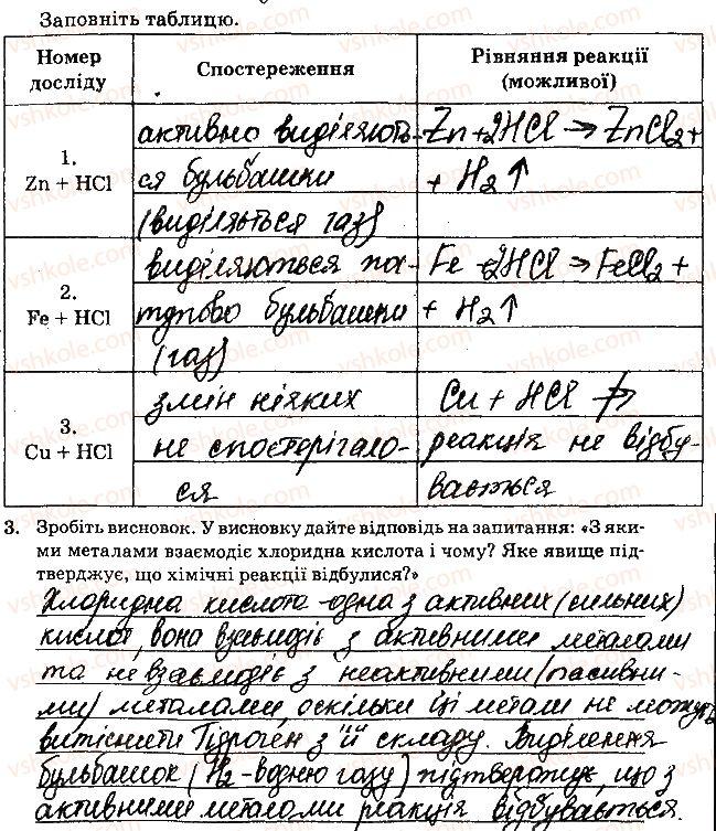8-himiya-nv-titarenko-2016-zoshit--laboratorni-doslidi-5.jpg