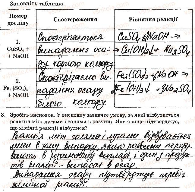 8-himiya-nv-titarenko-2016-zoshit--laboratorni-doslidi-7.jpg