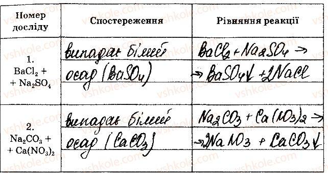 8-himiya-nv-titarenko-2016-zoshit--laboratorni-doslidi-8.jpg