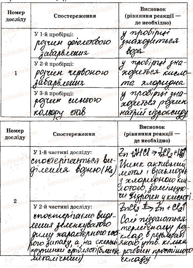8-himiya-nv-titarenko-2016-zoshit--laboratorni-doslidi-9.jpg