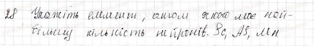 8-himiya-pp-popel-ls-kriklya-2016--rozdil-1-periodichnij-zakon-i-periodichna-sistema-himichnih-elementiv-budova-atoma-4-budova-atoma-28.jpg