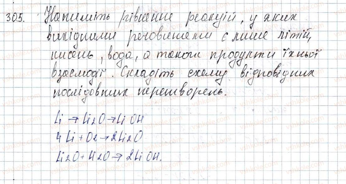 8-himiya-pp-popel-ls-kriklya-2016--rozdil-4-osnovni-klasi-neorganichnih-spoluk-38-genetichni-zvyazki-mizh-neorganichnimi-rechovinami-305-rnd1338.jpg