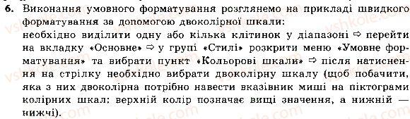 8-informatika-jya-rivkind-2016--rozdil-7-opratsyuvannya-chislovih-danih-75-promizhni-pidsumki-umovne-formatuvannya-6.jpg