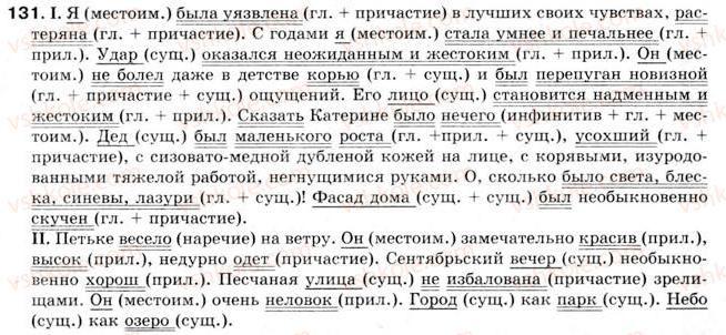 8-russkij-yazyk-an-rudyakov-tya-frolova-2008--prostoe-predlozhenie-12-sostavnoe-imennoe-skazuemoe-131.jpg