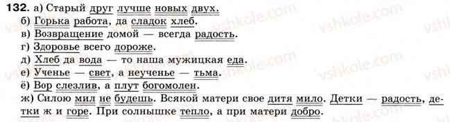 8-russkij-yazyk-an-rudyakov-tya-frolova-2008--prostoe-predlozhenie-12-sostavnoe-imennoe-skazuemoe-132.jpg