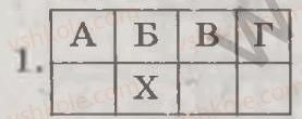 8-vsesvitnya-istoriya-oye-svyatokum-2011-kompleksnij-zoshit--tema-7-kriza-starogo-poryadku-pochatok-modernizatsiyi-variant-1-1.jpg