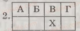 8-vsesvitnya-istoriya-oye-svyatokum-2011-kompleksnij-zoshit--tema-7-kriza-starogo-poryadku-pochatok-modernizatsiyi-variant-1-2.jpg